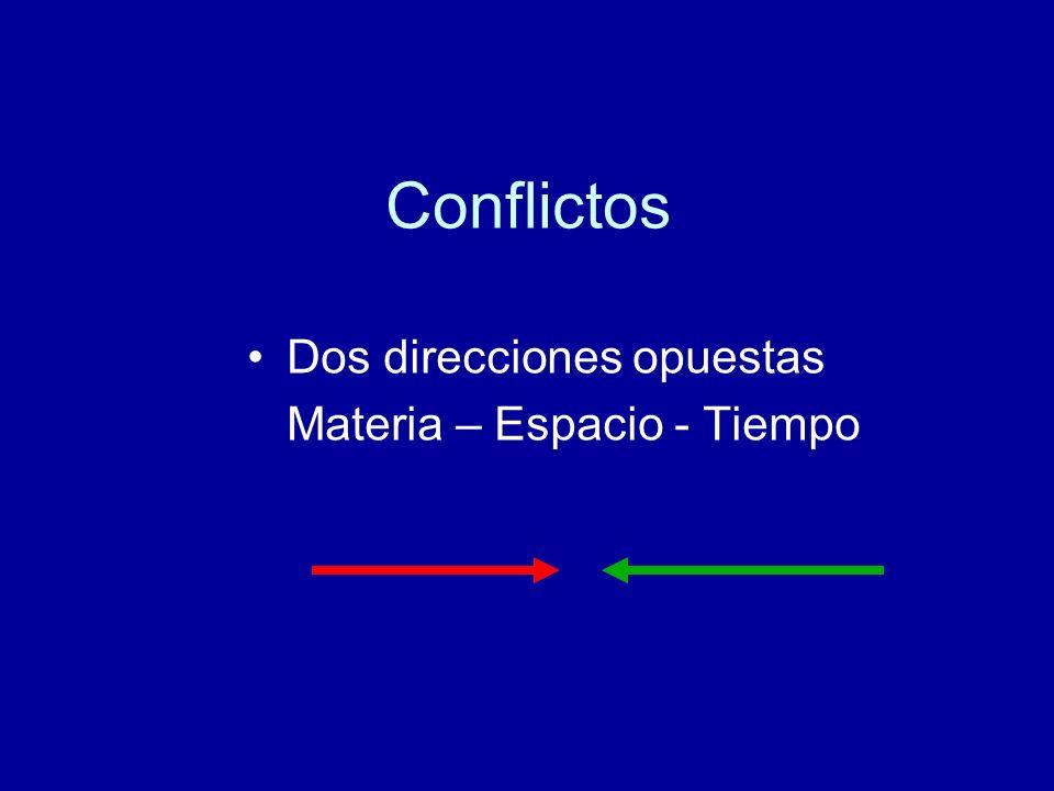 Conflictos Dos direcciones opuestas Materia – Espacio - Tiempo