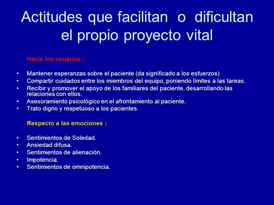 Actitudes que facilitan o dificultan el propio proyecto vital