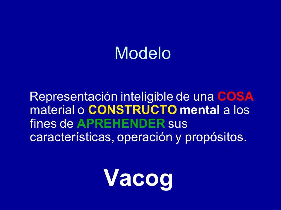 ModeloRepresentación inteligible de una COSA material o CONSTRUCTO mental a los fines de APREHENDER sus características, operación y propósitos.