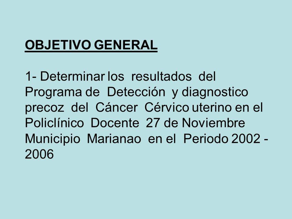 OBJETIVO GENERAL 1- Determinar los resultados del Programa de Detección y diagnostico precoz del Cáncer Cérvico uterino en el Policlínico Docente 27 de Noviembre Municipio Marianao en el Periodo 2002 -2006