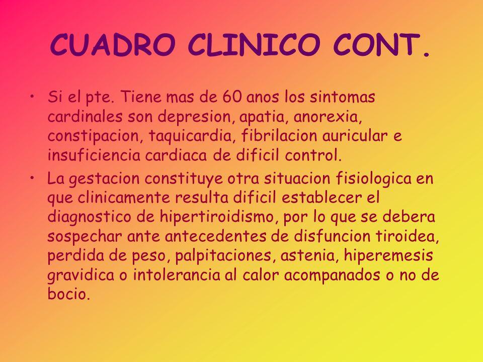 CUADRO CLINICO CONT.