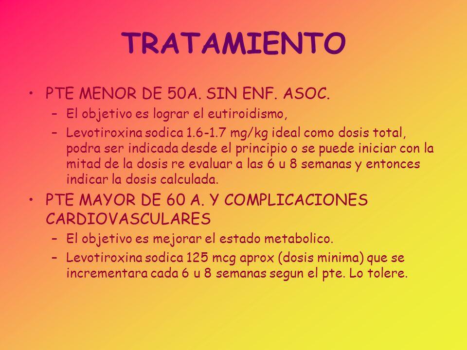 TRATAMIENTO PTE MENOR DE 50A. SIN ENF. ASOC.