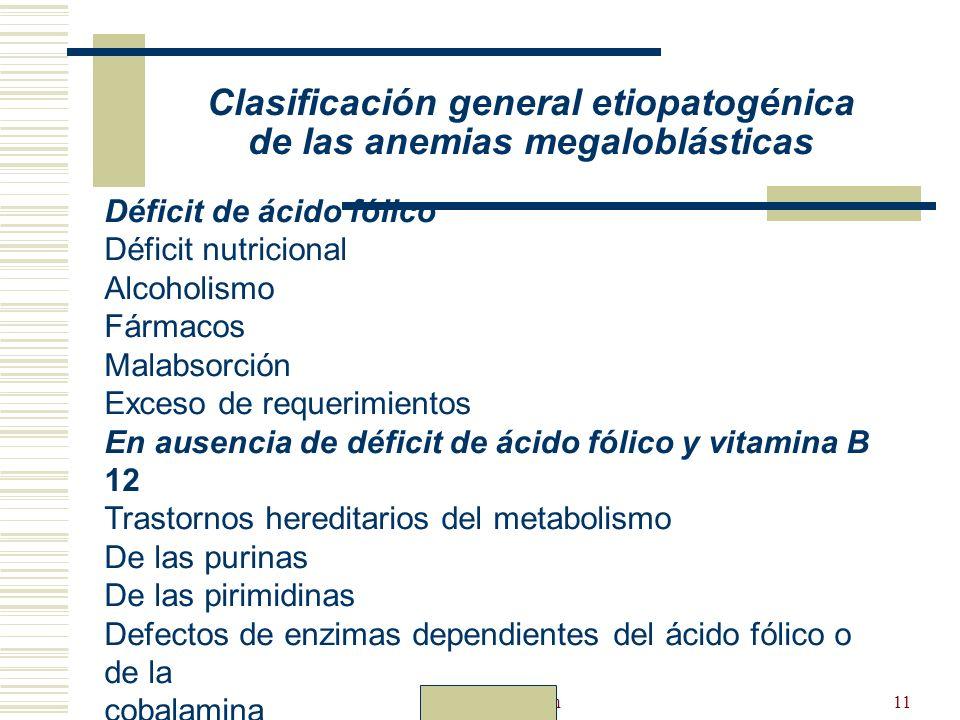 Clasificación general etiopatogénica de las anemias megaloblásticas
