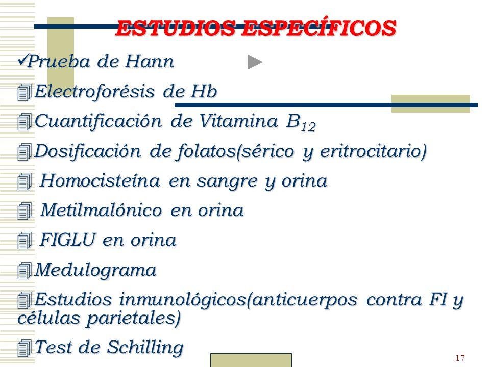 ESTUDIOS ESPECÍFICOS Prueba de Hann Electroforésis de Hb