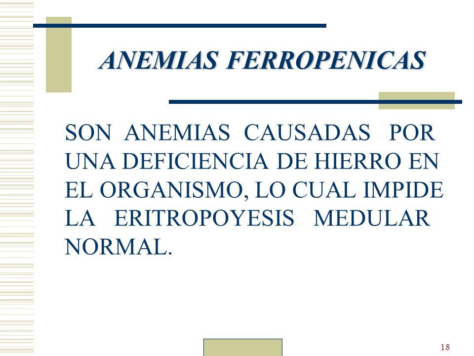ANEMIAS FERROPENICAS SON ANEMIAS CAUSADAS POR UNA DEFICIENCIA DE HIERRO EN EL ORGANISMO, LO CUAL IMPIDE LA ERITROPOYESIS MEDULAR NORMAL.