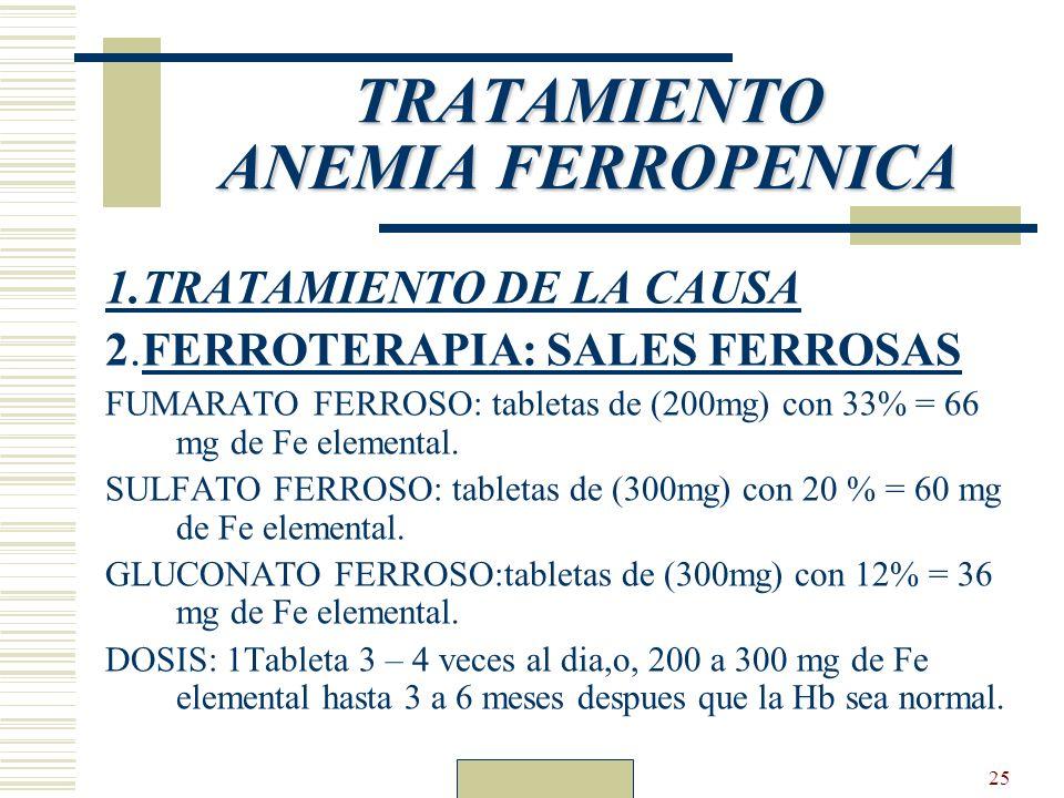 TRATAMIENTO ANEMIA FERROPENICA