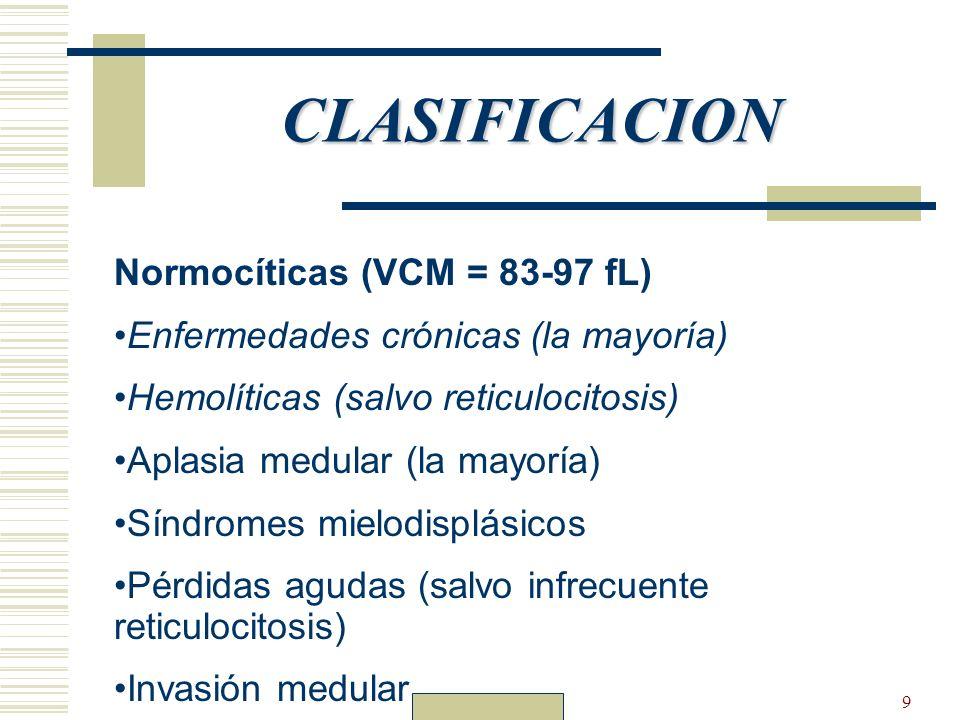CLASIFICACION Normocíticas (VCM = 83-97 fL)