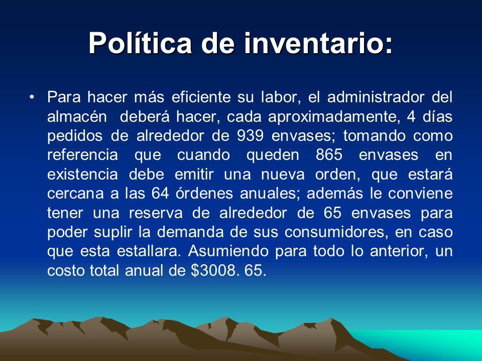 Política de inventario:
