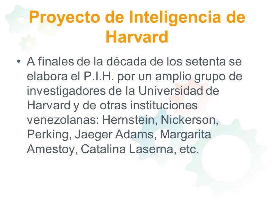 Proyecto de Inteligencia de Harvard