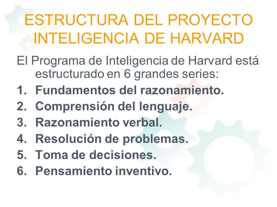 ESTRUCTURA DEL PROYECTO INTELIGENCIA DE HARVARD