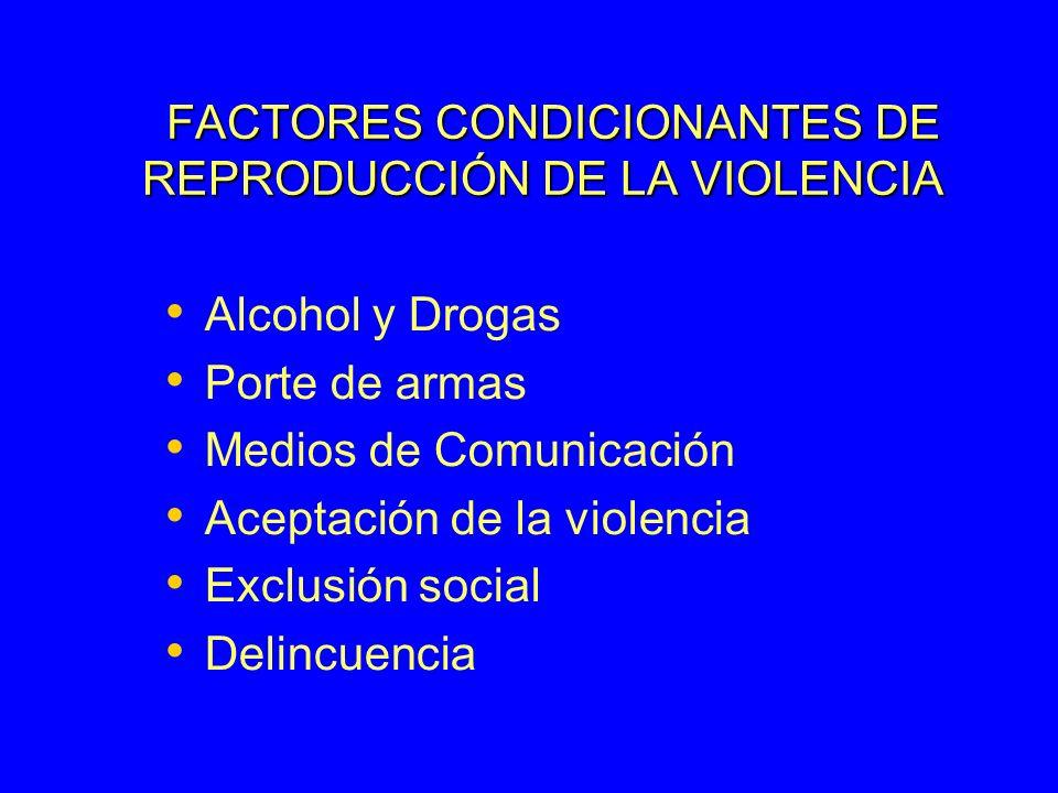 FACTORES CONDICIONANTES DE REPRODUCCIÓN DE LA VIOLENCIA