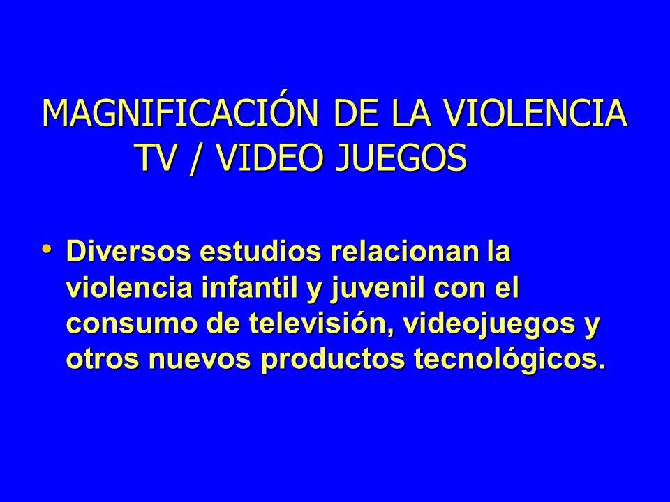 MAGNIFICACIÓN DE LA VIOLENCIA TV / VIDEO JUEGOS