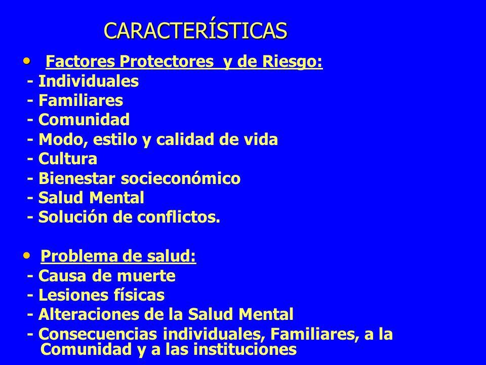 CARACTERÍSTICAS Factores Protectores y de Riesgo: - Individuales