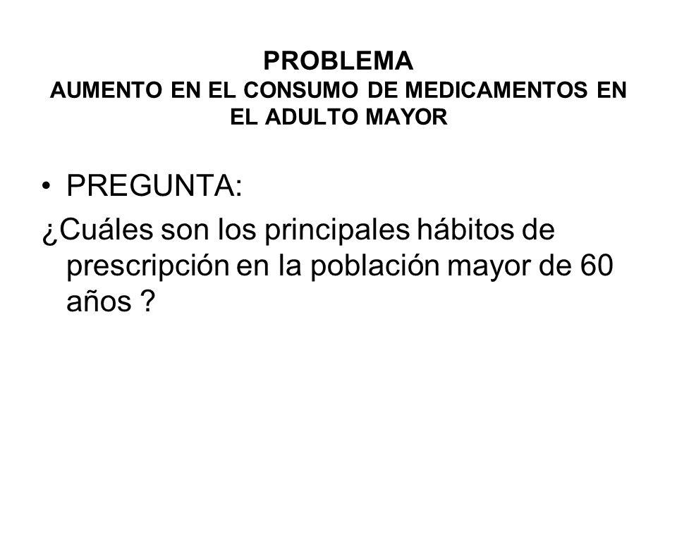 PROBLEMA AUMENTO EN EL CONSUMO DE MEDICAMENTOS EN EL ADULTO MAYOR