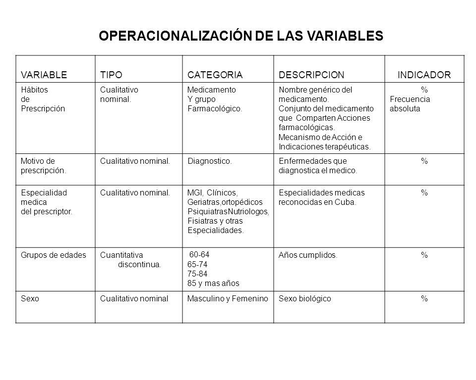 OPERACIONALIZACIÓN DE LAS VARIABLES