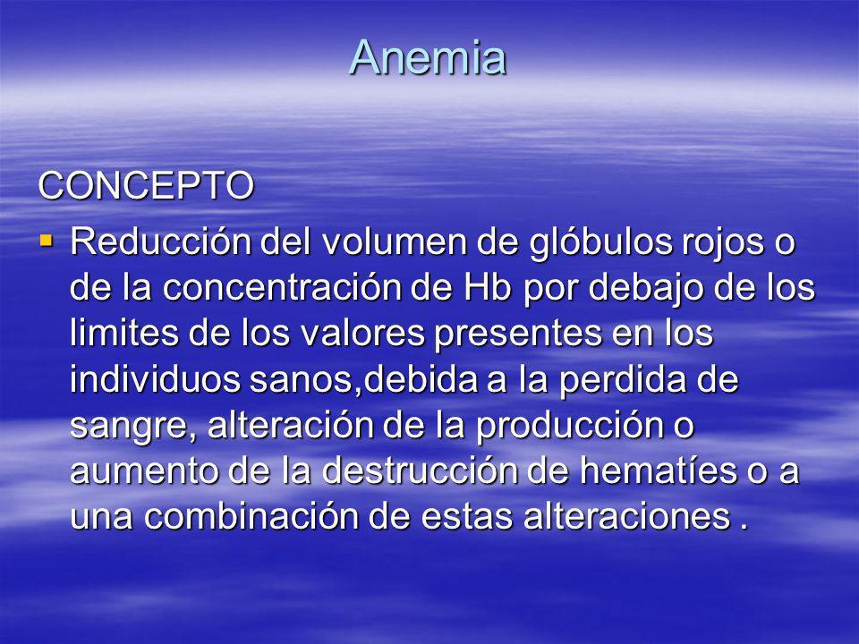 Anemia CONCEPTO.
