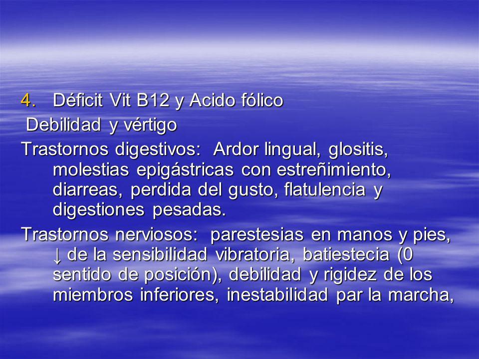 Déficit Vit B12 y Acido fólico