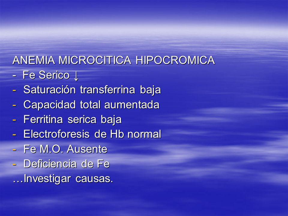 ANEMIA MICROCITICA HIPOCROMICA