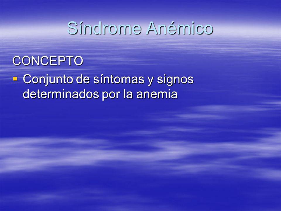 Síndrome Anémico CONCEPTO