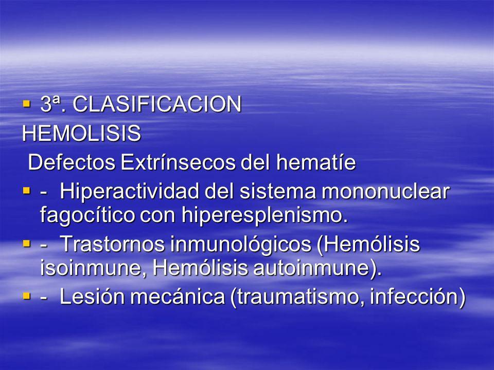 3ª. CLASIFICACIONHEMOLISIS. Defectos Extrínsecos del hematíe. - Hiperactividad del sistema mononuclear fagocítico con hiperesplenismo.