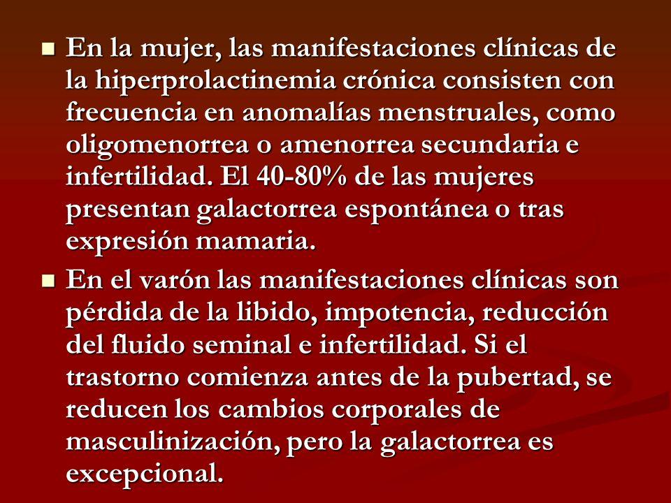 En la mujer, las manifestaciones clínicas de la hiperprolactinemia crónica consisten con frecuencia en anomalías menstruales, como oligomenorrea o amenorrea secundaria e infertilidad. El 40-80% de las mujeres presentan galactorrea espontánea o tras expresión mamaria.
