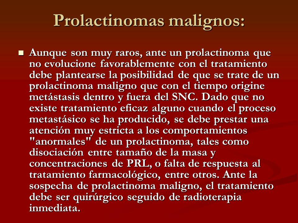 Prolactinomas malignos:
