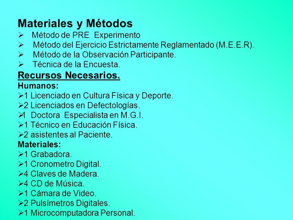 Materiales y Métodos Recursos Necesarios. Método de PRE Experimento