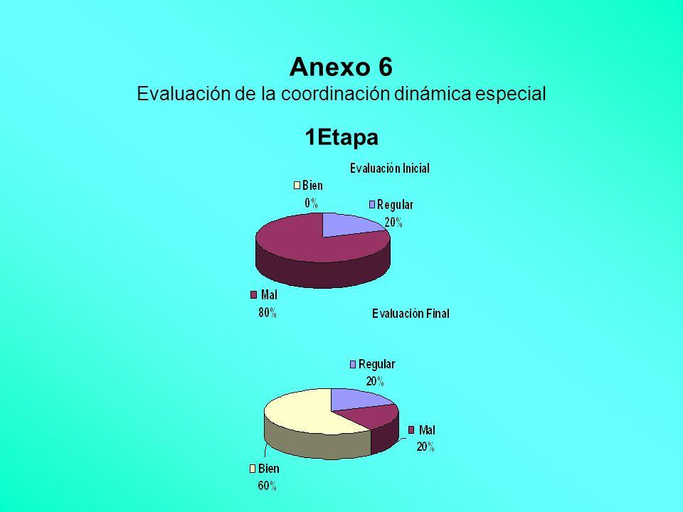 Anexo 6 Evaluación de la coordinación dinámica especial 1Etapa