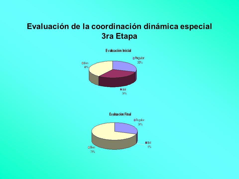 Evaluación de la coordinación dinámica especial 3ra Etapa