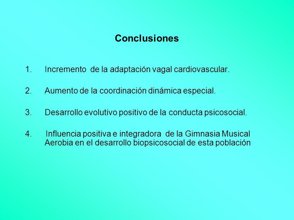 Conclusiones Incremento de la adaptación vagal cardiovascular.