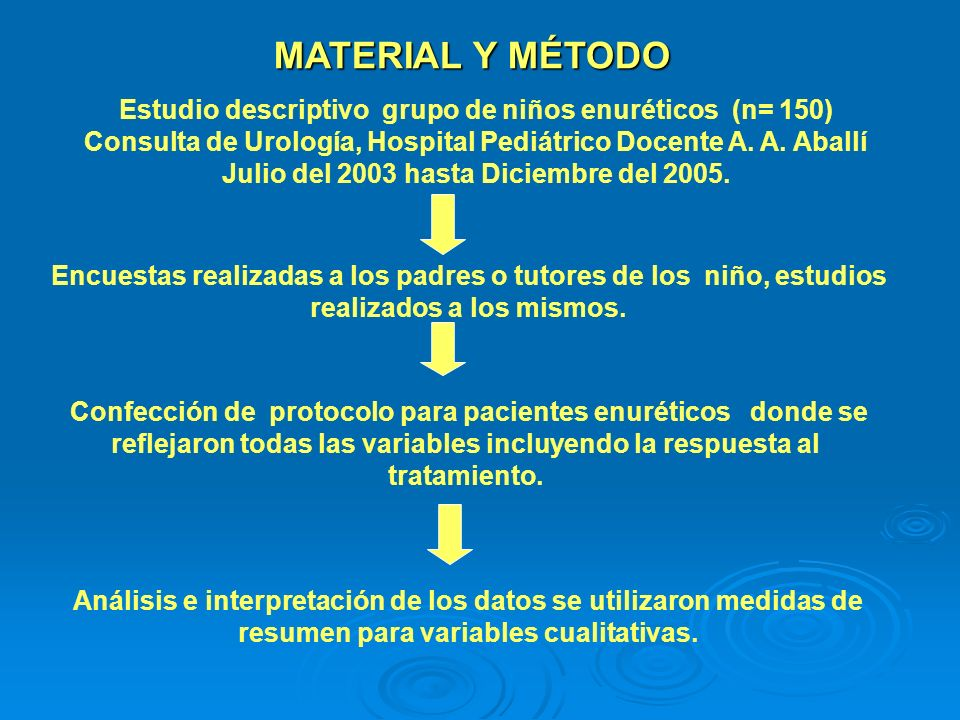 MATERIAL Y MÉTODO Estudio descriptivo grupo de niños enuréticos (n= 150) Consulta de Urología, Hospital Pediátrico Docente A. A. Aballí.