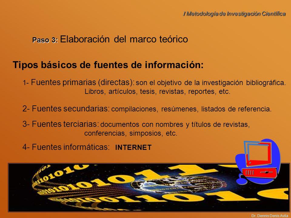 Tipos básicos de fuentes de información: