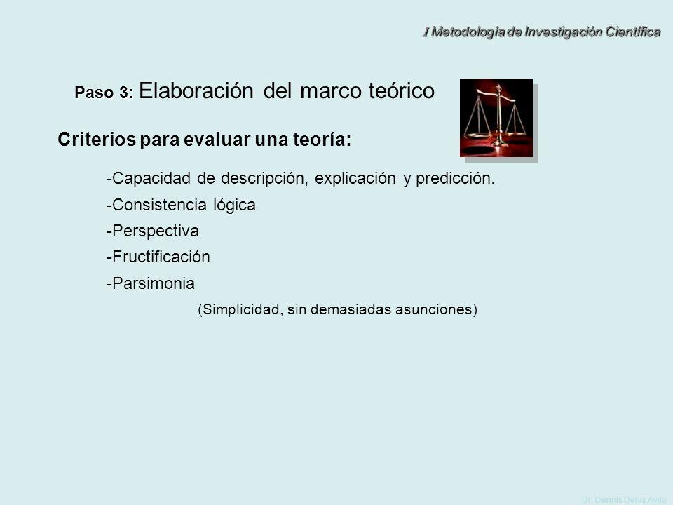 Criterios para evaluar una teoría: