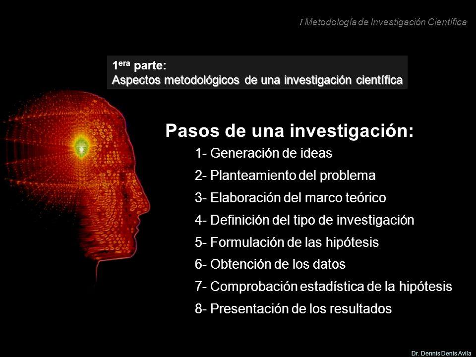 Pasos de una investigación: