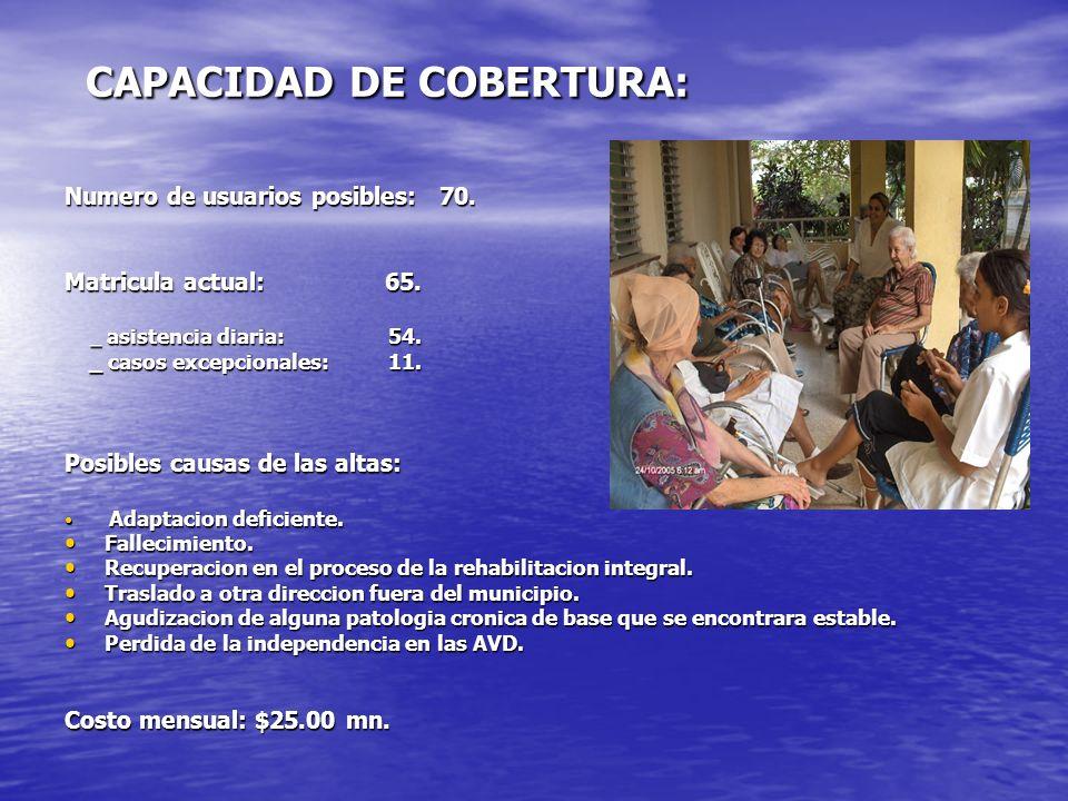 CAPACIDAD DE COBERTURA: