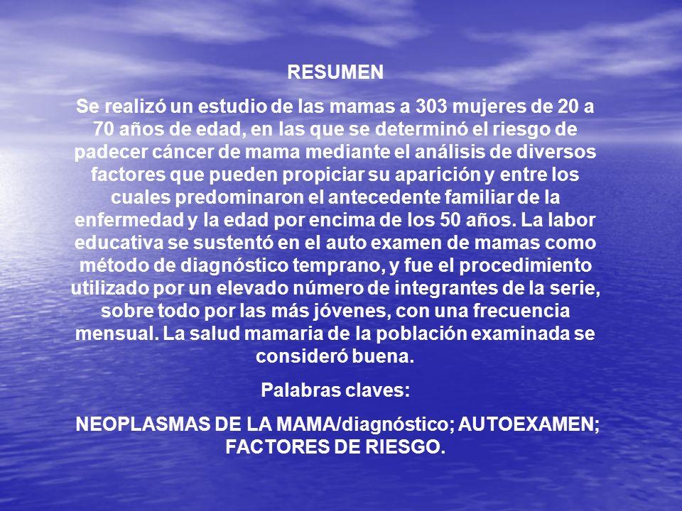 NEOPLASMAS DE LA MAMA/diagnóstico; AUTOEXAMEN; FACTORES DE RIESGO.