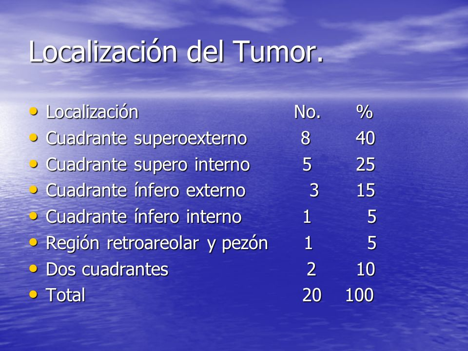 Localización del Tumor.