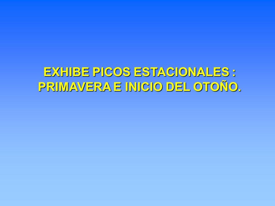 EXHIBE PICOS ESTACIONALES : PRIMAVERA E INICIO DEL OTOÑO.