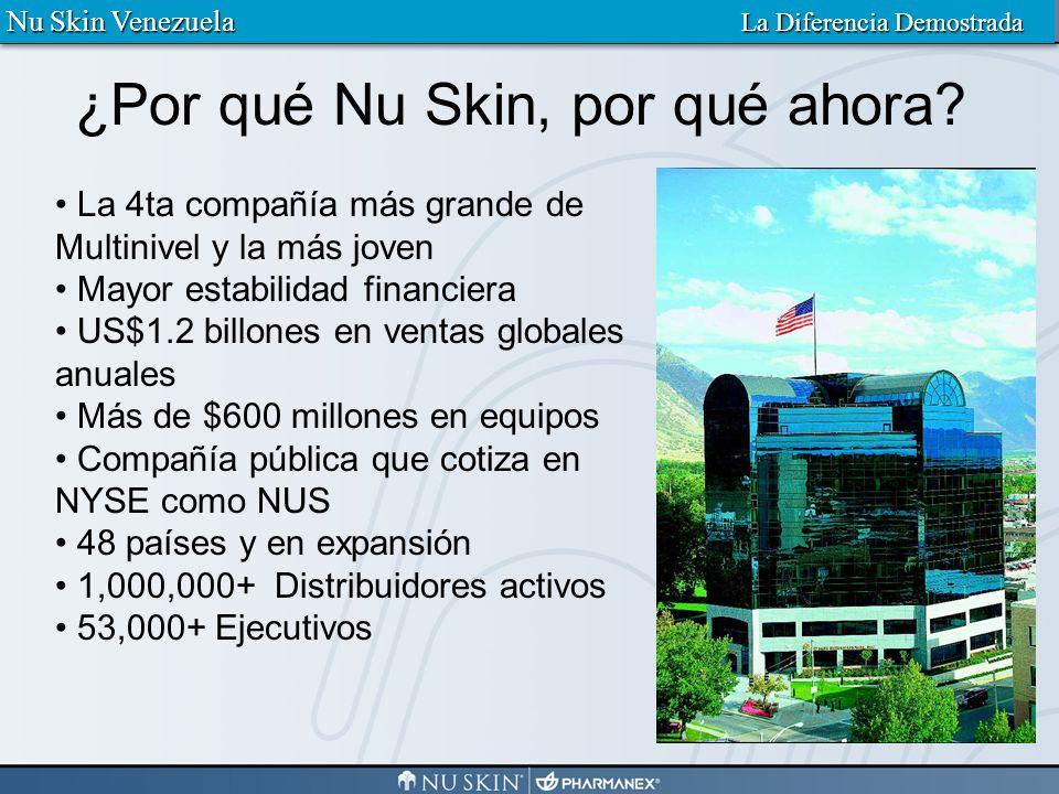 ¿Por qué Nu Skin, por qué ahora