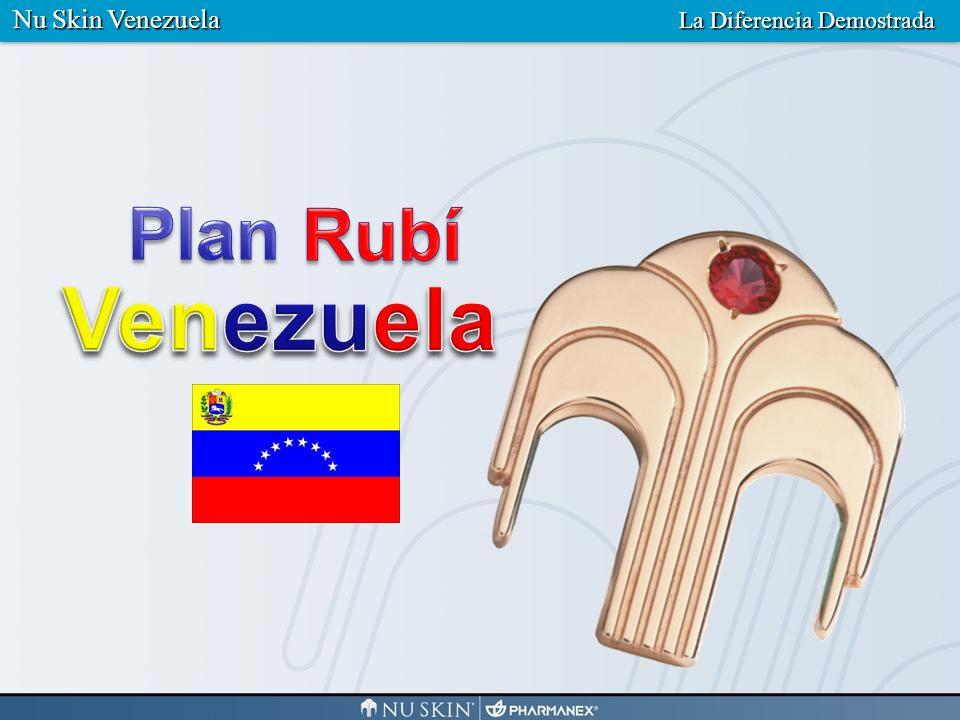Venezuela Plan Rubí Nu Skin Venezuela La Diferencia Demostrada