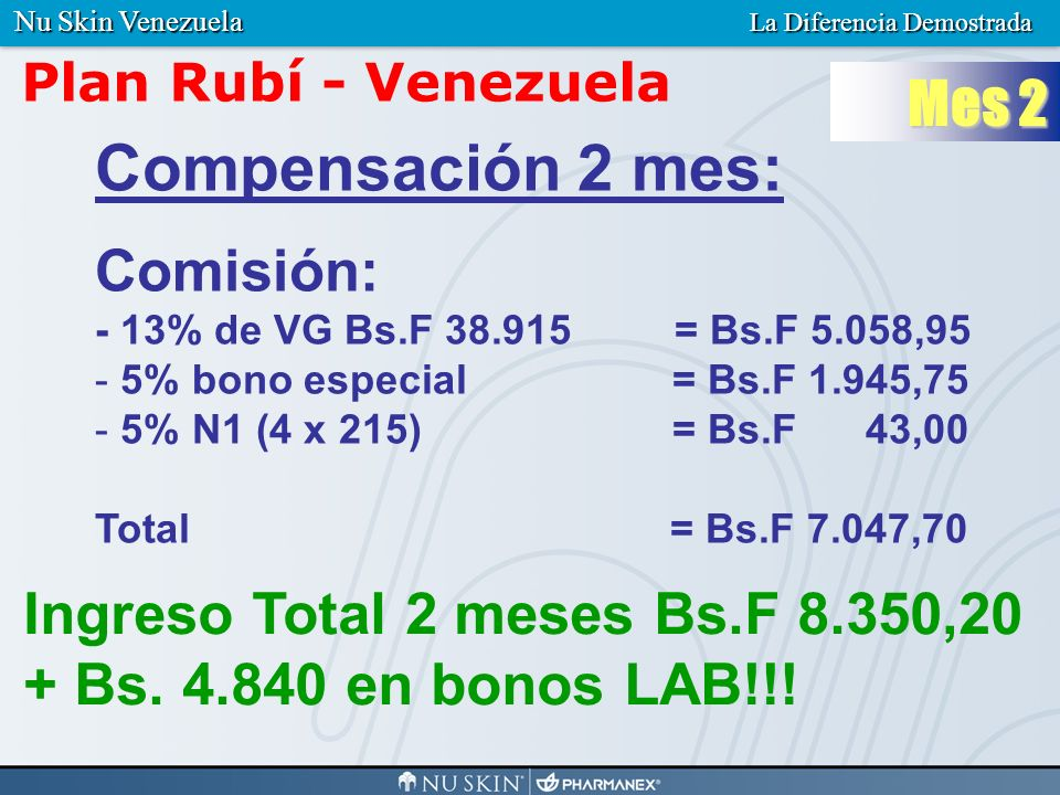 Compensación 2 mes: Mes 2 Comisión: