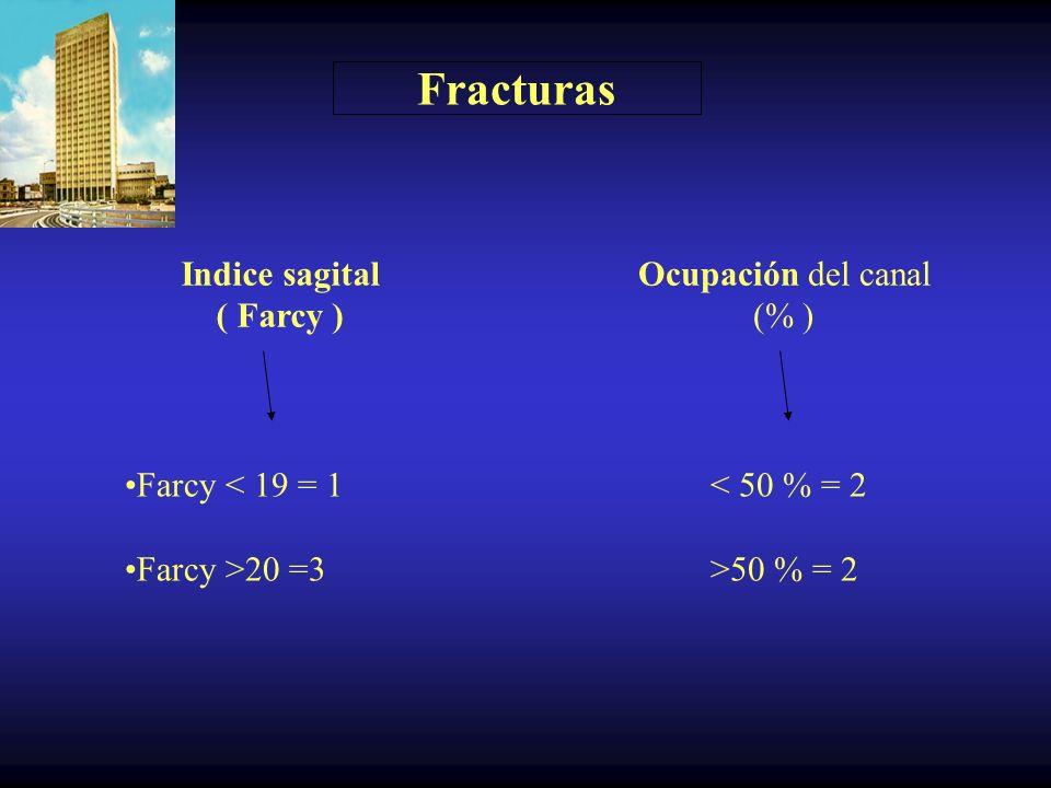 Fracturas Indice sagital ( Farcy ) Ocupación del canal (% )