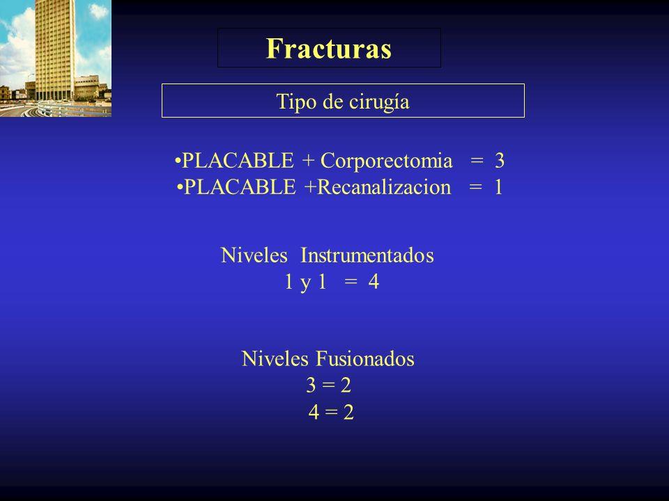 Fracturas Tipo de cirugía PLACABLE + Corporectomia = 3