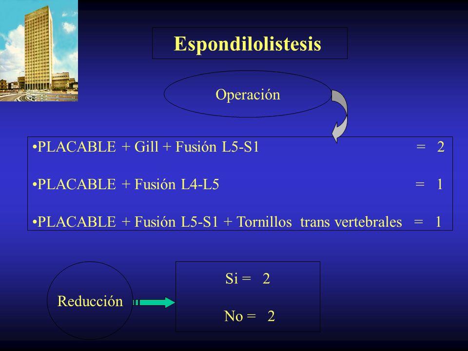 Espondilolistesis Operación PLACABLE + Gill + Fusión L5-S1 = 2