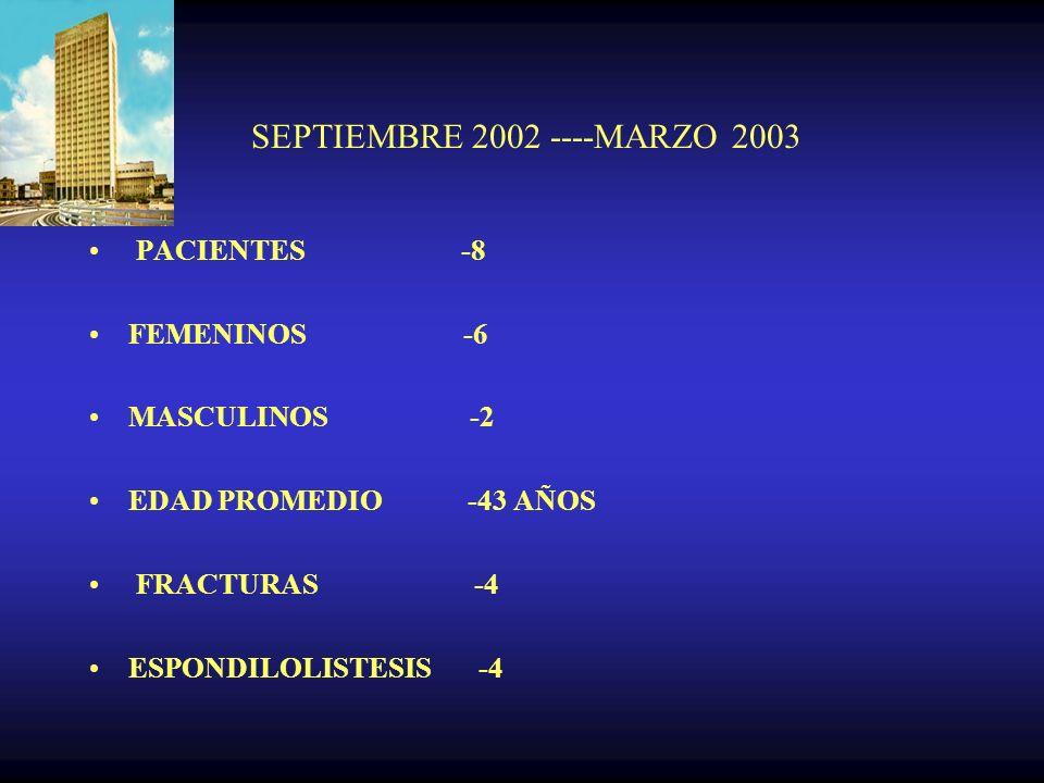 SEPTIEMBRE 2002 ----MARZO 2003 PACIENTES -8 FEMENINOS -6 MASCULINOS -2
