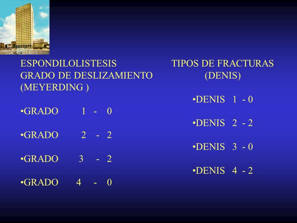 ESPONDILOLISTESIS GRADO DE DESLIZAMIENTO. (MEYERDING ) GRADO 1 - 0. GRADO 2 - 2.
