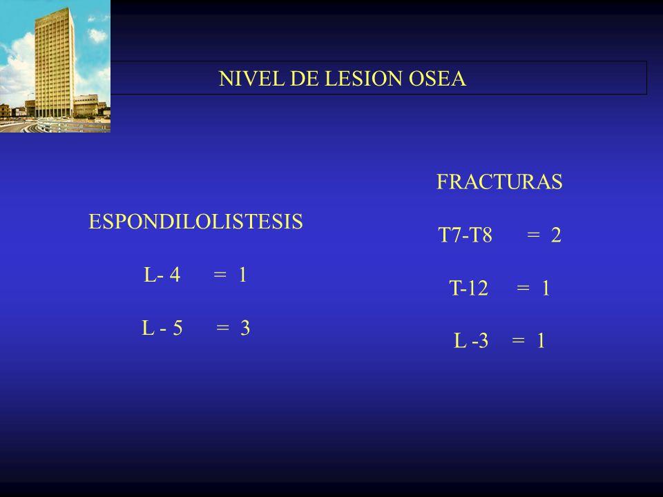 NIVEL DE LESION OSEA ESPONDILOLISTESIS. L- 4 = 1. L - 5 = 3. FRACTURAS. T7-T8 = 2.