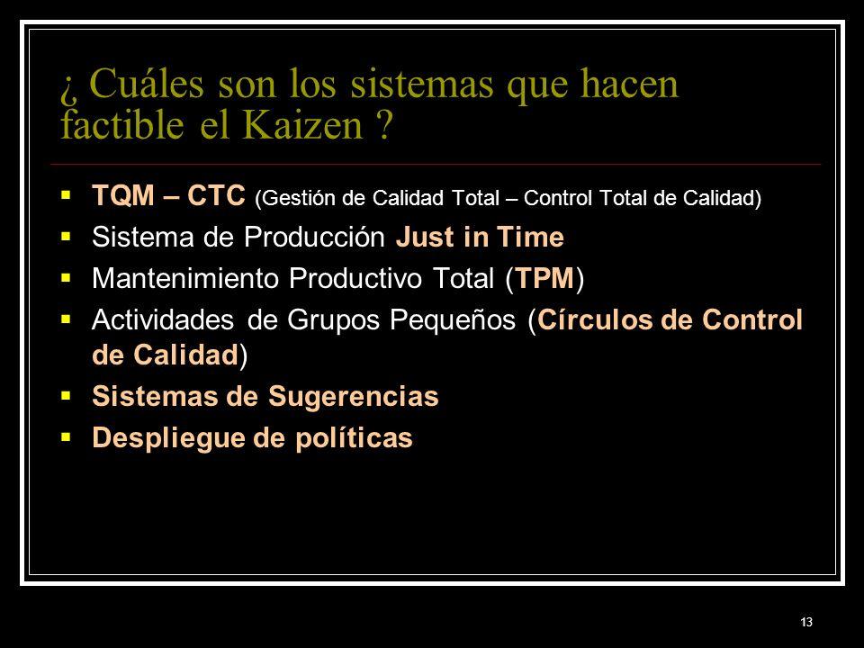 ¿ Cuáles son los sistemas que hacen factible el Kaizen