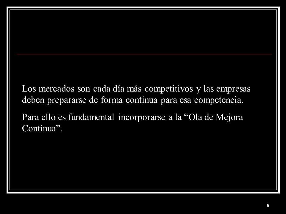 Los mercados son cada día más competitivos y las empresas deben prepararse de forma continua para esa competencia.