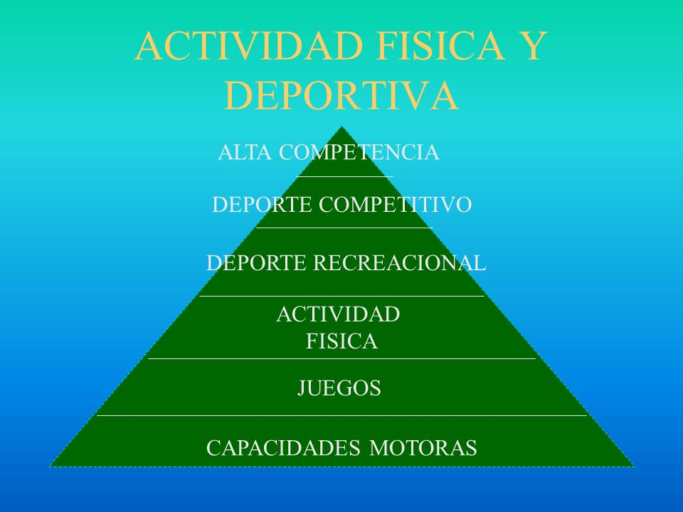 ACTIVIDAD FISICA Y DEPORTIVA